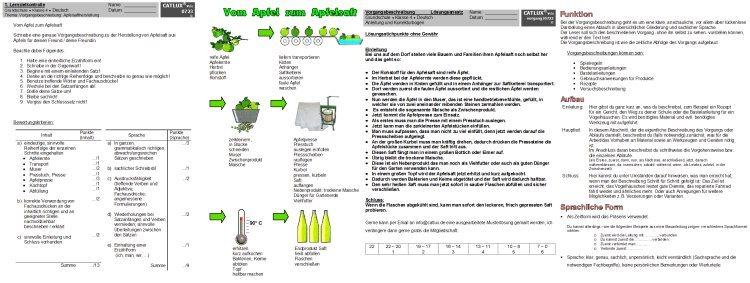 Aufsatz Deutsch Klasse 4 Grundschule Catlux
